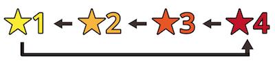 スクリーンショット 2014-12-25 11.32.34